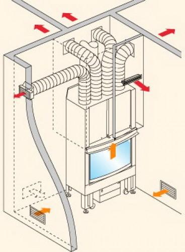 Печь для воздушного отопления дома своими руками