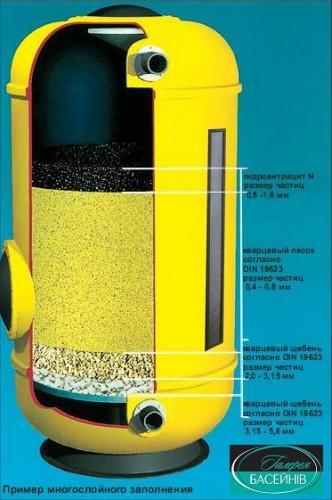 Песочные фильтра для бассейнов своими руками