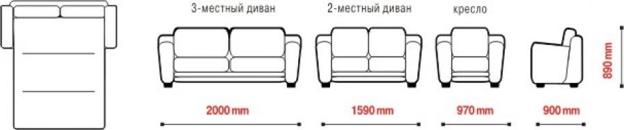 Длина Дивана